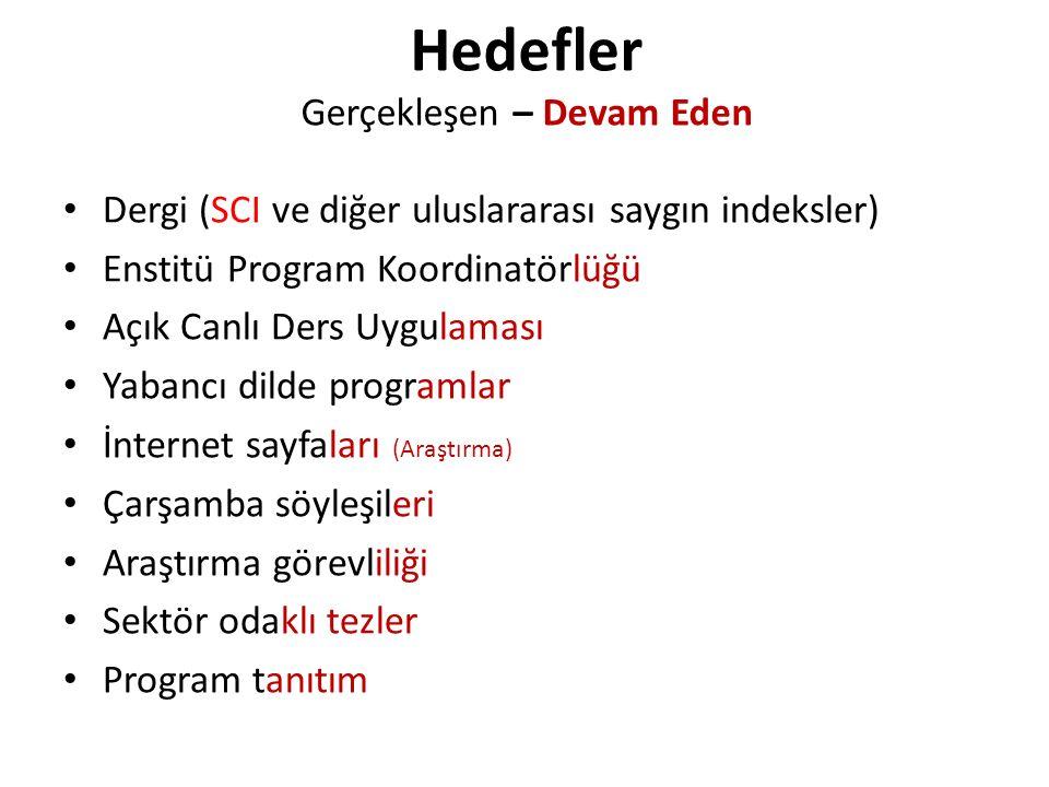 Dergi (SCI ve diğer uluslararası saygın indeksler) Enstitü Program Koordinatörlüğü Açık Canlı Ders Uygulaması Yabancı dilde programlar İnternet sayfal