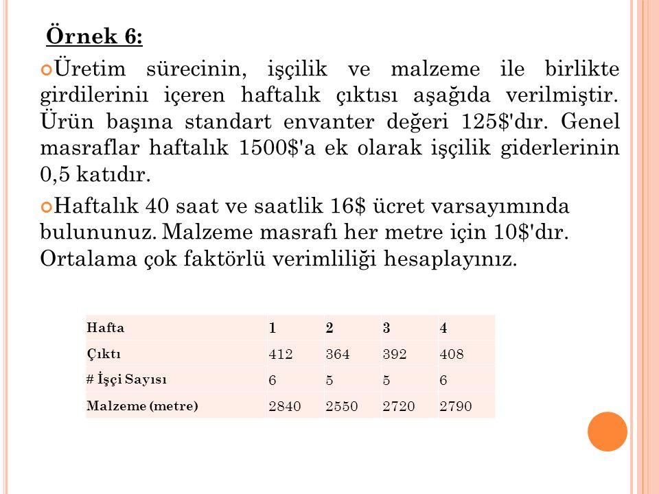 Örnek 6: Üretim sürecinin, işçilik ve malzeme ile birlikte girdileriniı içeren haftalık çıktısı aşağıda verilmiştir.