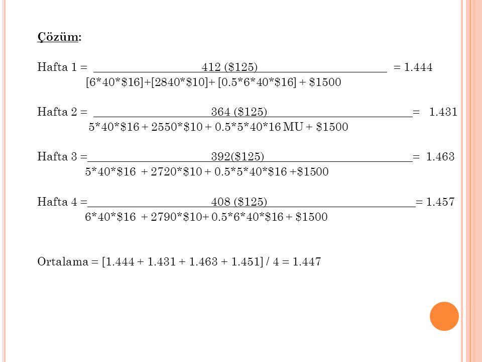 Çözüm: Hafta 1 = 412 ($125) = 1.444 [6*40*$16]+[2840*$10]+ [0.5*6*40*$16] + $1500 Hafta 2 = 364 ($125) = 1.431 5*40*$16 + 2550*$10 + 0.5*5*40*16 MU + $1500 Hafta 3 = 392($125) = 1.463 5*40*$16 + 2720*$10 + 0.5*5*40*$16 +$1500 Hafta 4 = 408 ($125) = 1.457 6*40*$16 + 2790*$10+ 0.5*6*40*$16 + $1500 Ortalama = [1.444 + 1.431 + 1.463 + 1.451] / 4 = 1.447