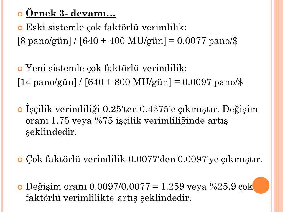 Örnek 3- devamı… Eski sistemle çok faktörlü verimlilik: [8 pano/gün] / [640 + 400 MU/gün] = 0.0077 pano/$ Yeni sistemle çok faktörlü verimlilik: [14 pano/gün] / [640 + 800 MU/gün] = 0.0097 pano/$ İşçilik verimliliği 0.25 ten 0.4375 e çıkmıştır.