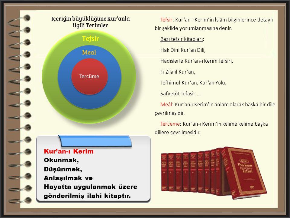 Tefsir: Kur'an-ı Kerim'in İslâm bilginlerince detaylı bir şekilde yorumlanmasına denir. Bazı tefsir kitapları: Hak Dini Kur'an Dili, Hadislerle Kur'an