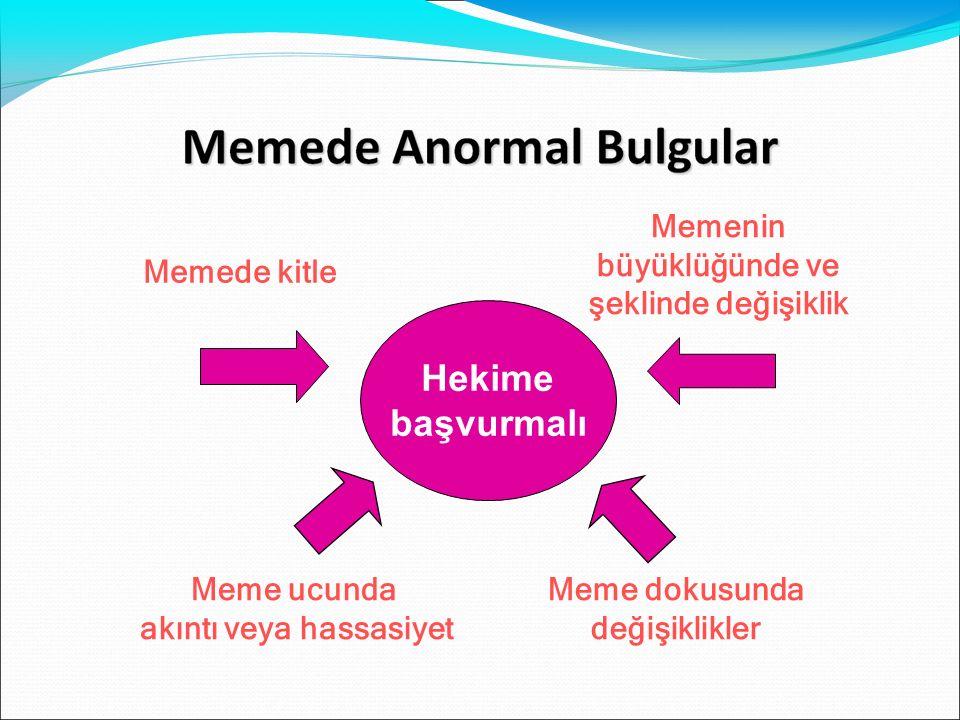 Memenin büyüklüğünde ve şeklinde değişiklik Hekime başvurmalı Memede kitle Meme ucunda akıntı veya hassasiyet Meme dokusunda değişiklikler