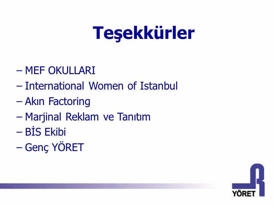 Teşekkürler –MEF OKULLARI –International Women of Istanbul –Akın Factoring –Marjinal Reklam ve Tanıtım –BİS Ekibi –Genç YÖRET