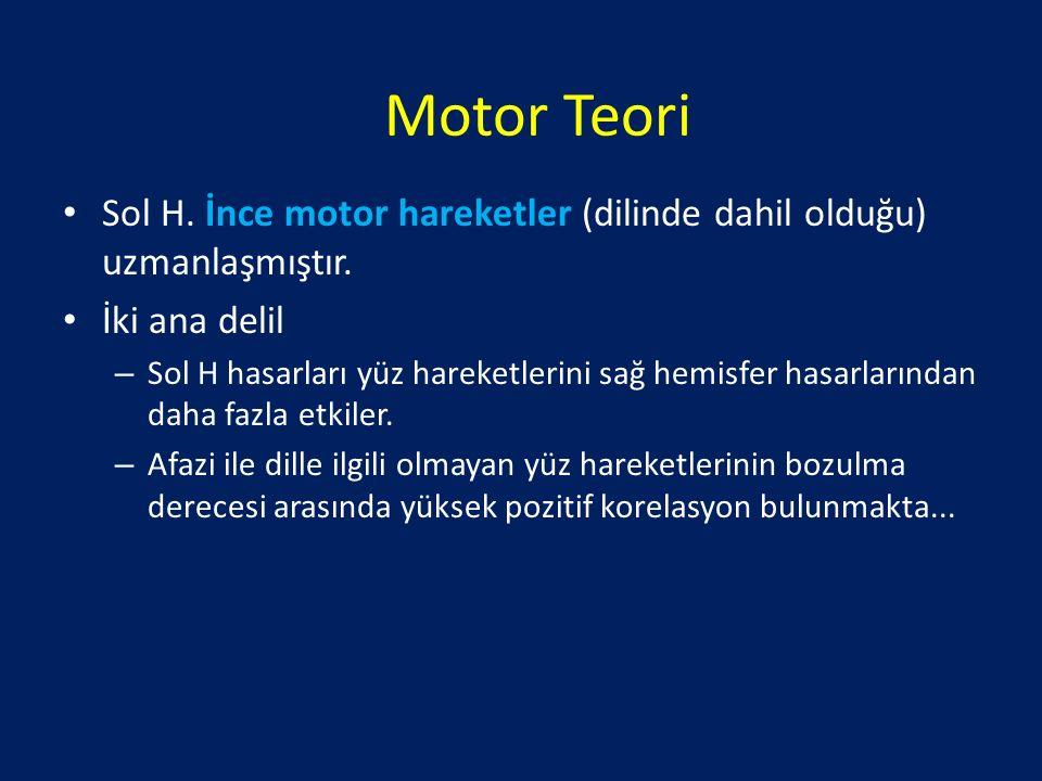 Sol H.İnce motor hareketler (dilinde dahil olduğu) uzmanlaşmıştır.