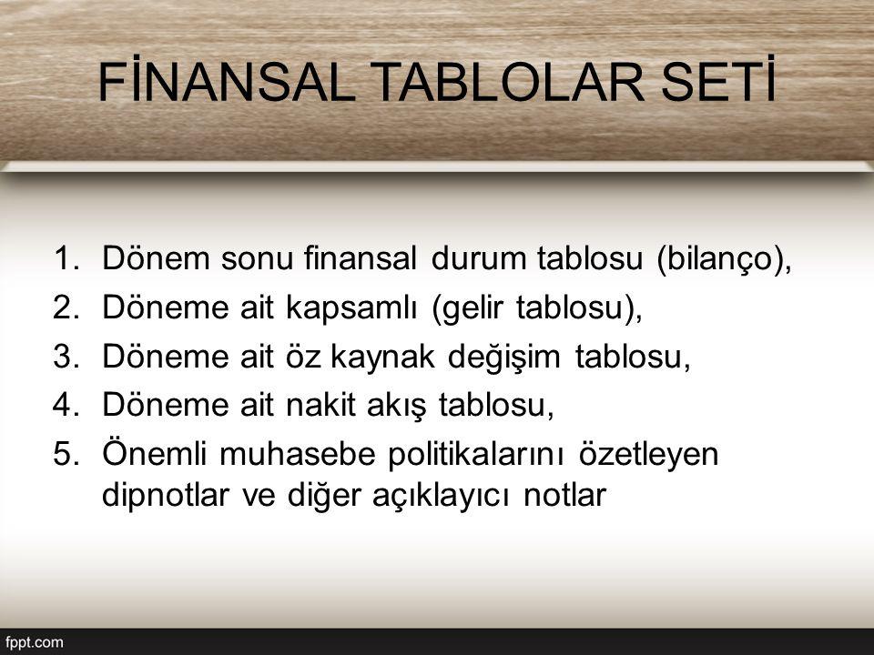FİNANSAL TABLOLAR SETİ 1.Dönem sonu finansal durum tablosu (bilanço), 2.Döneme ait kapsamlı (gelir tablosu), 3.Döneme ait öz kaynak değişim tablosu, 4