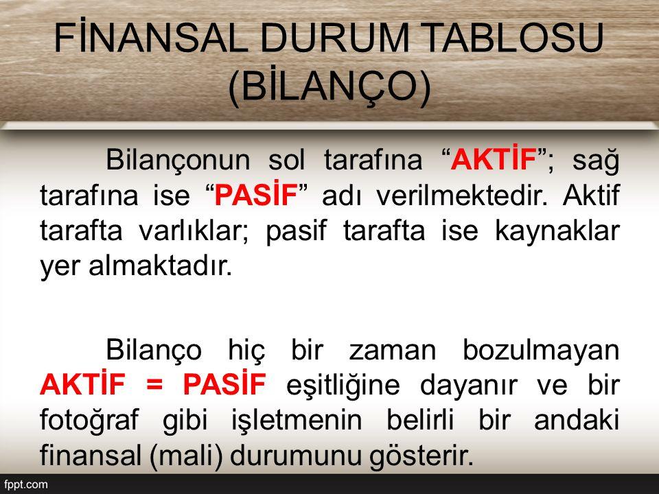 Aktif Unsurlarda Aynı Miktar Artış ve Azalış Olması 1.Ali Pınar kişisel servetinden 50.000 TL nakit ve 50.000 TL değerinde bir binasını yeni kurduğu X işletmesine sermeye olarak koymuştur.