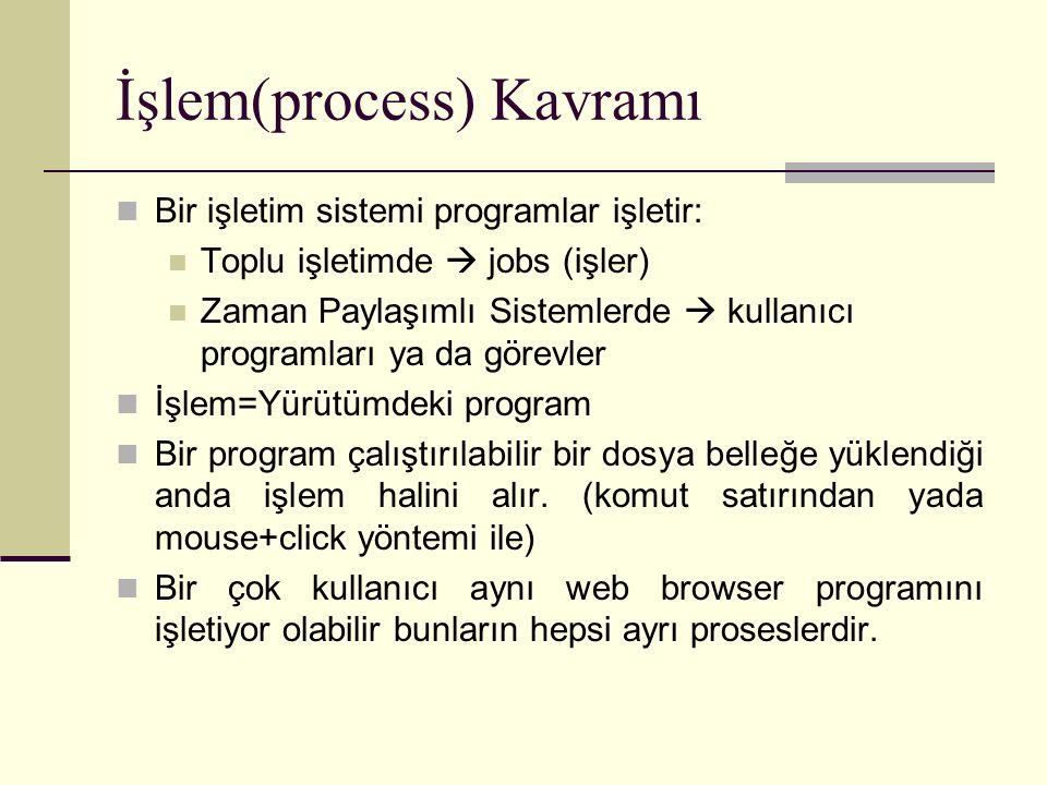İşlem(process) Kavramı Bir işletim sistemi programlar işletir: Toplu işletimde  jobs (işler) Zaman Paylaşımlı Sistemlerde  kullanıcı programları ya da görevler İşlem=Yürütümdeki program Bir program çalıştırılabilir bir dosya belleğe yüklendiği anda işlem halini alır.