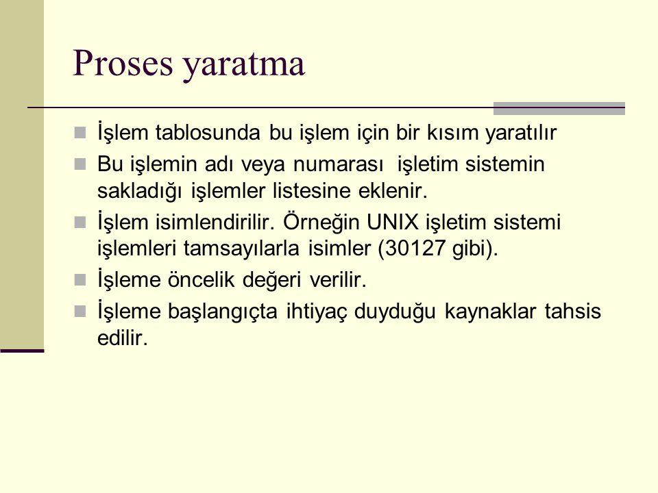Proses yaratma İşlem tablosunda bu işlem için bir kısım yaratılır Bu işlemin adı veya numarası işletim sistemin sakladığı işlemler listesine eklenir.