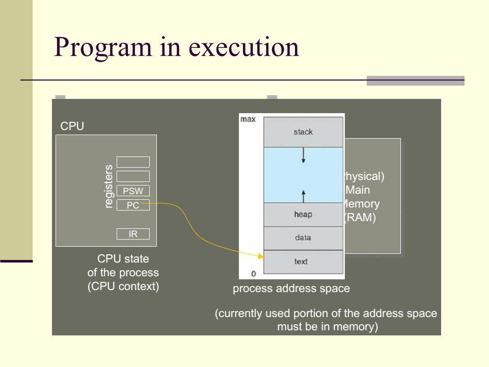 Client-Server İletişimi Sockets Remote Procedure Calls Pipes