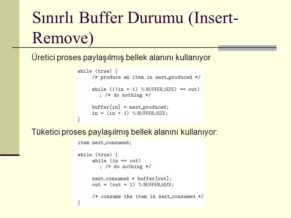 Sınırlı Buffer Durumu (Insert- Remove) Üretici proses paylaşılmış bellek alanını kullanıyor Tüketici proses paylaşılmış bellek alanını kullanıyor:
