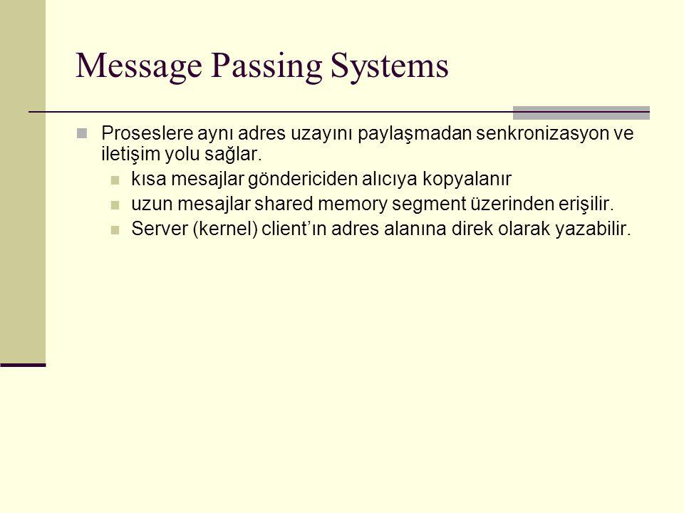 Message Passing Systems Proseslere aynı adres uzayını paylaşmadan senkronizasyon ve iletişim yolu sağlar.