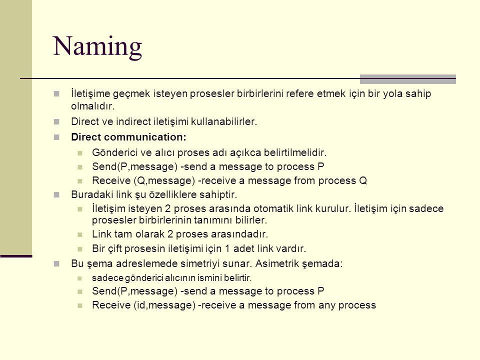 Naming İletişime geçmek isteyen prosesler birbirlerini refere etmek için bir yola sahip olmalıdır.