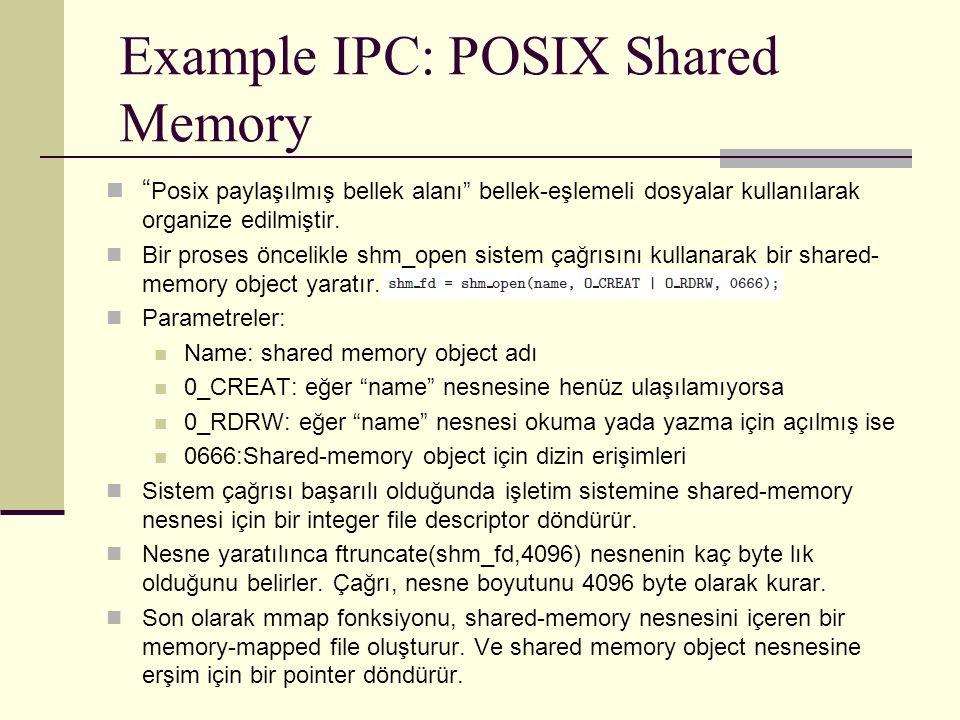 Example IPC: POSIX Shared Memory Posix paylaşılmış bellek alanı bellek-eşlemeli dosyalar kullanılarak organize edilmiştir.