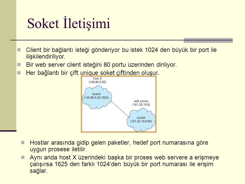 Soket İletişimi Client bir bağlantı isteği gönderiyor bu istek 1024 den büyük bir port ile ilişkilendiriliyor.