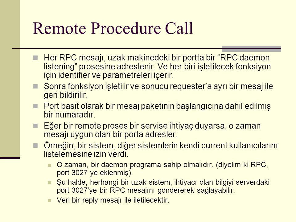 Remote Procedure Call Her RPC mesajı, uzak makinedeki bir portta bir RPC daemon listening prosesine adreslenir.
