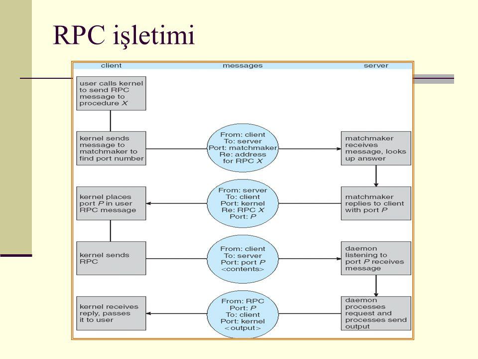 RPC işletimi