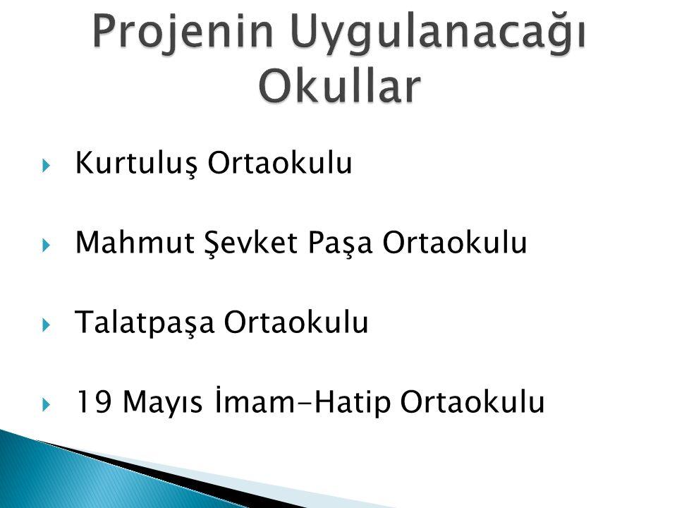  Kurtuluş Ortaokulu  Mahmut Şevket Paşa Ortaokulu  Talatpaşa Ortaokulu  19 Mayıs İmam-Hatip Ortaokulu