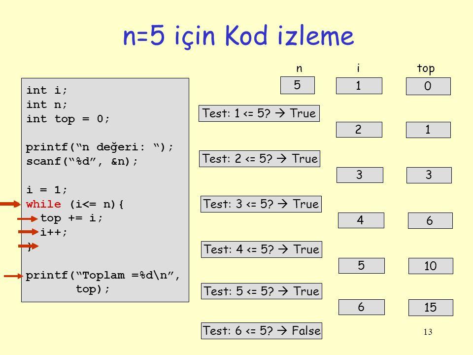 13 n=5 için Kod izleme int i; int n; int top = 0; printf( n değeri: ); scanf( %d , &n); i = 1; while (i<= n){ top += i; i++; } printf( Toplam =%d\n , top); 1 0 i top Test: 1 <= 5.
