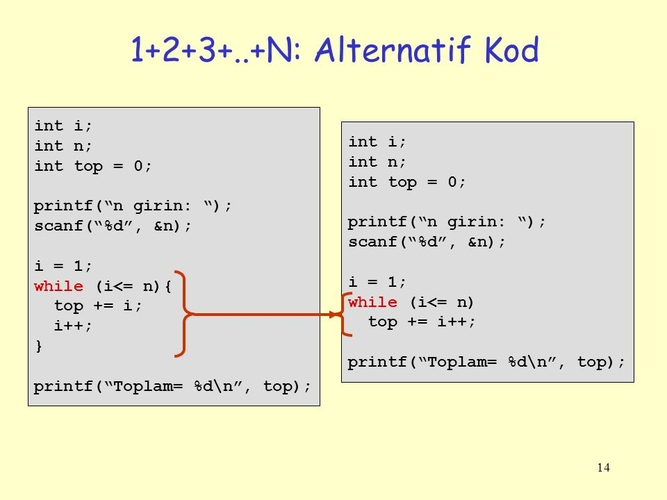 "14 1+2+3+..+N: Alternatif Kod int i; int n; int top = 0; printf(""n girin: ""); scanf(""%d"", &n); i = 1; while (i<= n){ top += i; i++; } printf(""Toplam="