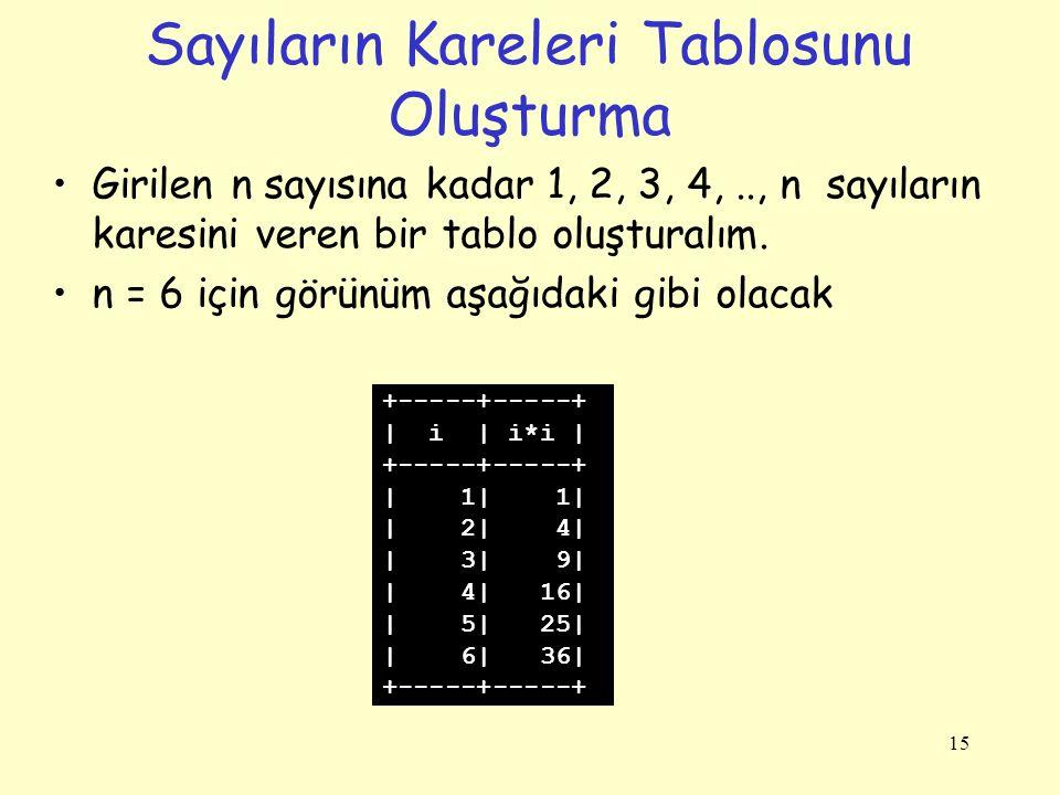 15 Sayıların Kareleri Tablosunu Oluşturma +-----+-----+ | i | i*i | +-----+-----+ | 1| 1| | 2| 4| | 3| 9| | 4| 16| | 5| 25| | 6| 36| +-----+-----+ Girilen n sayısına kadar 1, 2, 3, 4,.., n sayıların karesini veren bir tablo oluşturalım.
