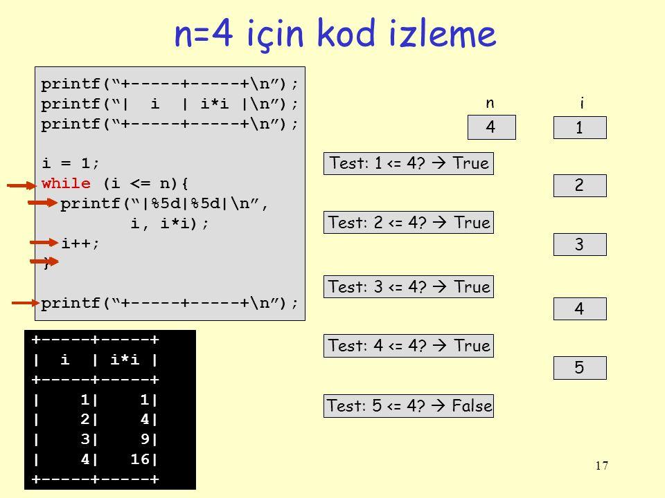 17 n=4 için kod izleme printf( +-----+-----+\n ); printf( | i | i*i |\n ); printf( +-----+-----+\n ); i = 1; while (i <= n){ printf( |%5d|%5d|\n , i, i*i); i++; } printf( +-----+-----+\n ); 1 i 4 n Test: 1 <= 4.