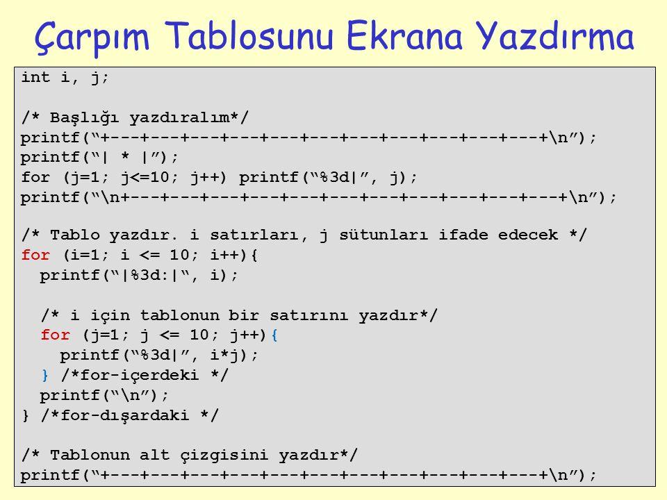 36 Çarpım Tablosunu Ekrana Yazdırma int i, j; /* Başlığı yazdıralım*/ printf( +---+---+---+---+---+---+---+---+---+---+---+\n ); printf( | * | ); for (j=1; j<=10; j++) printf( %3d| , j); printf( \n+---+---+---+---+---+---+---+---+---+---+---+\n ); /* Tablo yazdır.