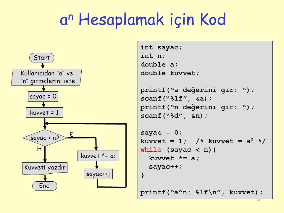 8 a n Hesaplamak için Kod int sayac; int n; double a; double kuvvet; printf( a değerini gir: ); scanf( %lf , &a); printf( n değerini gir: ); scanf( %d , &n); sayac = 0; kuvvet = 1; /* kuvvet = a 0 */ while (sayac < n){ kuvvet *= a; sayac++; } printf( a^n: %lf\n , kuvvet); sayac = 0 Start kuvvet = 1 sayac < n.