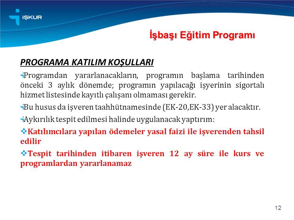 İşbaşı Eğitim Programı PROGRAMA KATILIM KOŞULLARI Programdan yararlanacakların, programın başlama tarihinden önceki 3 aylık dönemde; programın yapılac