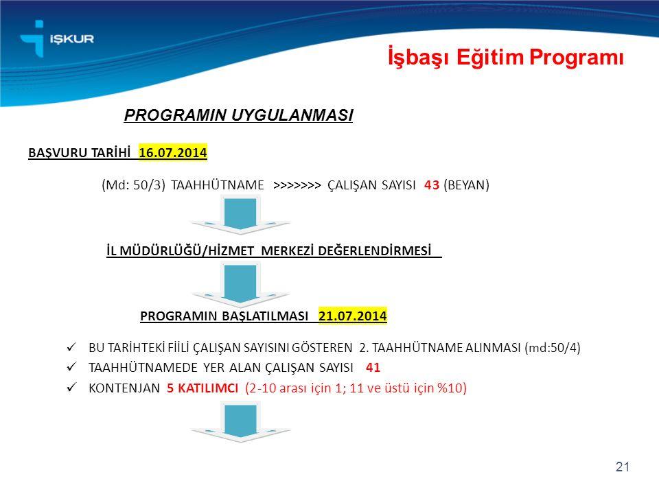 21 İşbaşı Eğitim Programı PROGRAMIN UYGULANMASI BAŞVURU TARİHİ16.07.2014 (Md: 50/3)TAAHHÜTNAME >>>>>>> ÇALIŞAN SAYISI43 (BEYAN) İL MÜDÜRLÜĞÜ/HİZMET MERKEZİ DEĞERLENDİRMESİ PROGRAMIN BAŞLATILMASI21.07.2014 BU TARİHTEKİ FİİLİ ÇALIŞAN SAYISINI GÖSTEREN2.