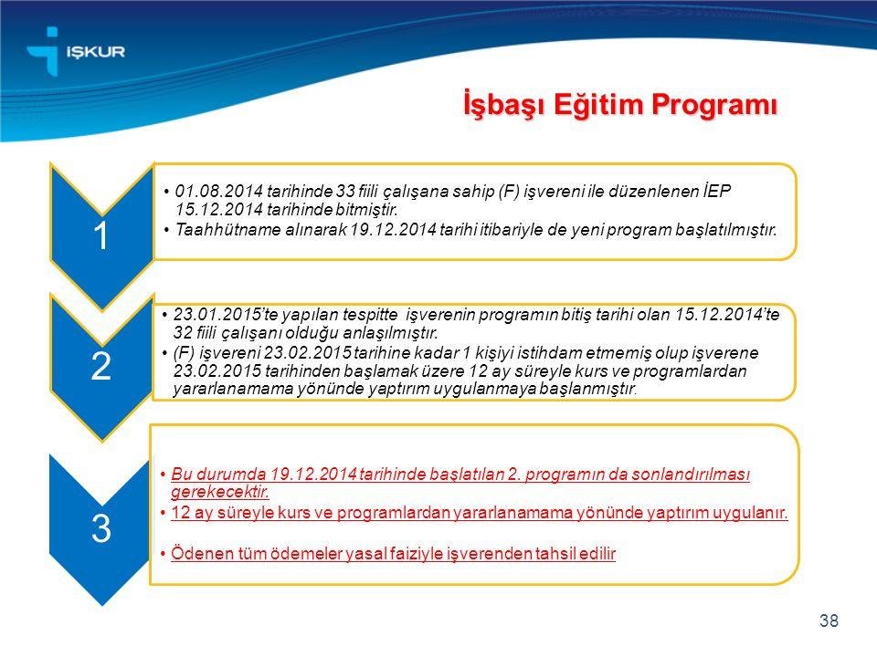 İşbaşı Eğitim Programı 1 01.08.2014 tarihinde 33 fiili çalışana sahip (F) işvereni ile düzenlenen İEP 15.12.2014 tarihinde bitmiştir.
