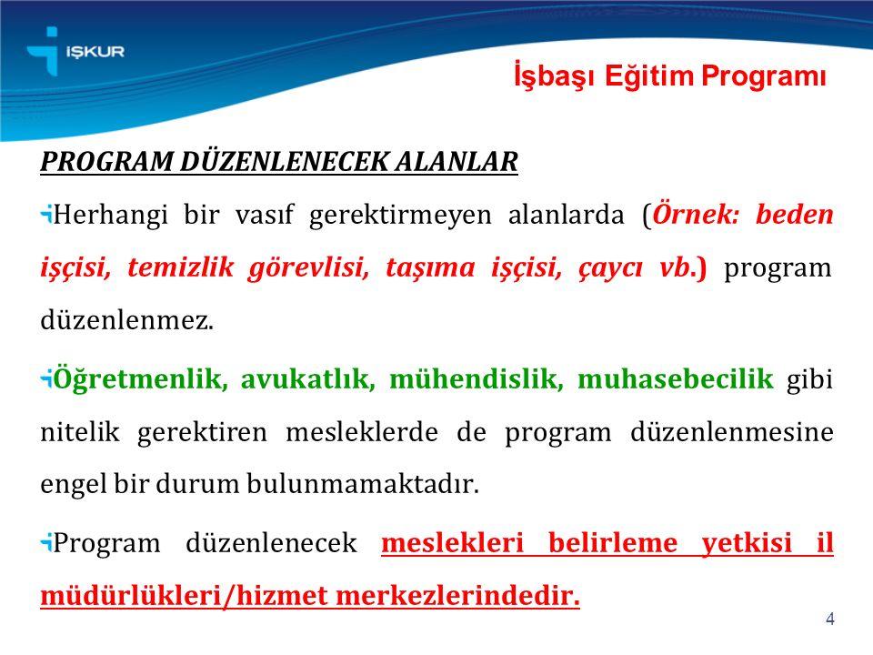 35 İşbaşı Eğitim Programı YENİ KATILIMCI TALEBİ ve KATILIMCILARIN İSTİHDAMI