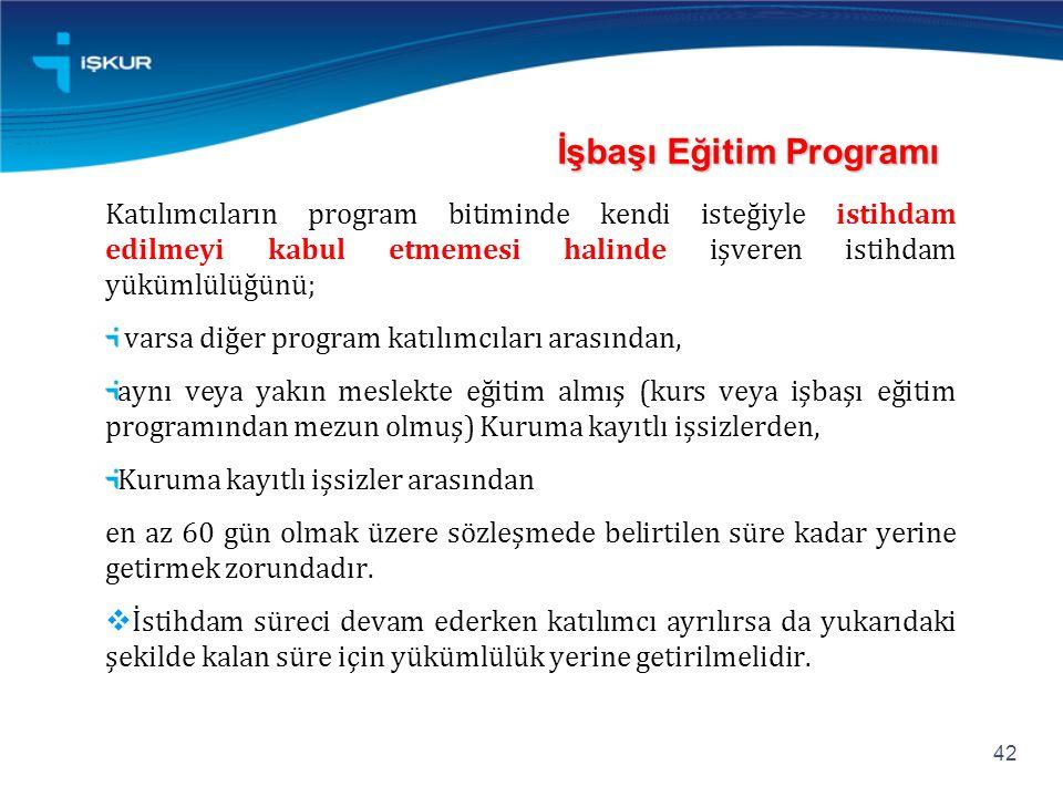 İşbaşı Eğitim Programı Katılımcıların program bitiminde kendi isteğiyle istihdam edilmeyi kabul etmemesi halinde işveren istihdam yükümlülüğünü; varsa