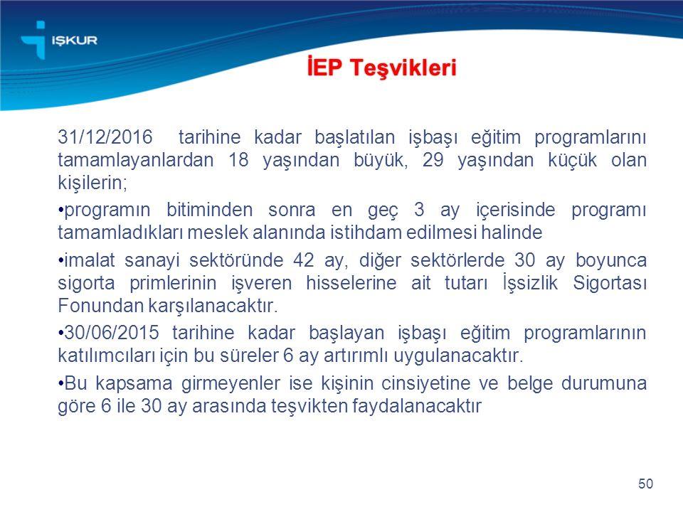 İEP Teşvikleri 31/12/2016 tarihine kadar başlatılan işbaşı eğitim programlarını tamamlayanlardan 18 yaşından büyük, 29 yaşından küçük olan kişilerin;