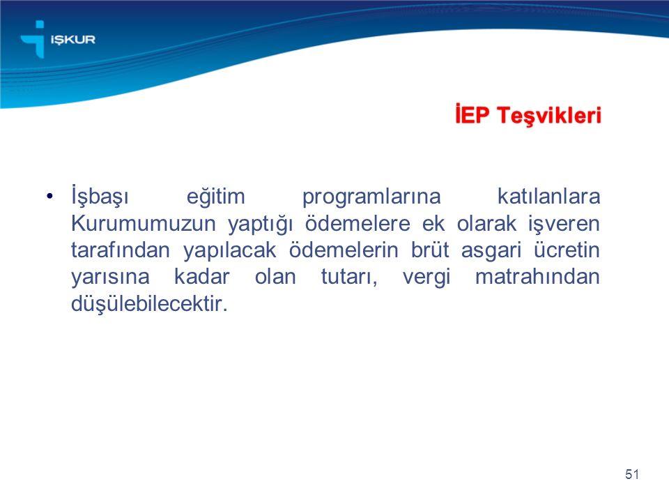 İEP Teşvikleri İşbaşı eğitim programlarına katılanlara Kurumumuzun yaptığı ödemelere ek olarak işveren tarafından yapılacak ödemelerin brüt asgari ücr