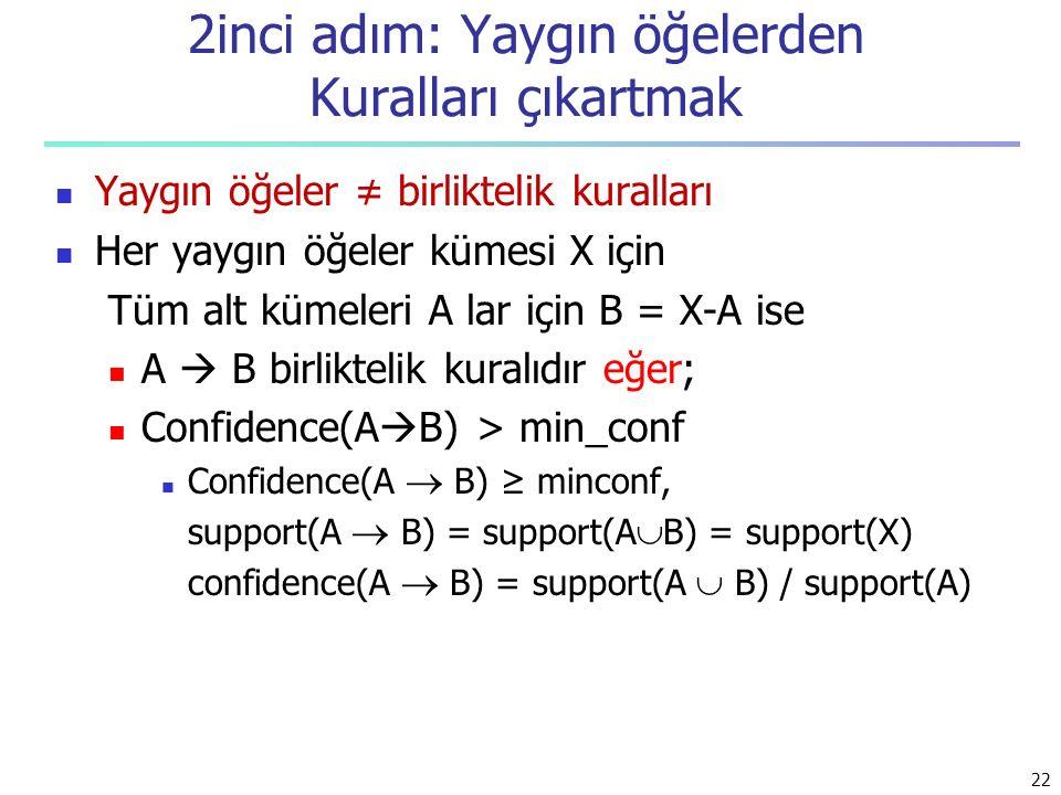 2inci adım: Yaygın öğelerden Kuralları çıkartmak Yaygın öğeler ≠ birliktelik kuralları Her yaygın öğeler kümesi X için Tüm alt kümeleri A lar için B =