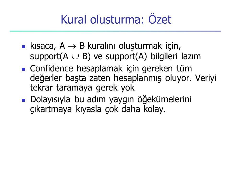 Kural olusturma: Özet kısaca, A  B kuralını oluşturmak için, support(A  B) ve support(A) bilgileri lazım Confidence hesaplamak için gereken tüm değe