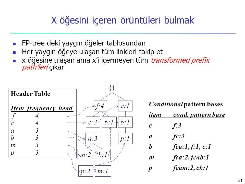 31 X öğesini içeren örüntüleri bulmak FP-tree deki yaygın öğeler tablosundan Her yaygın öğeye ulaşan tüm linkleri takip et x öğesine ulaşan ama x'i iç