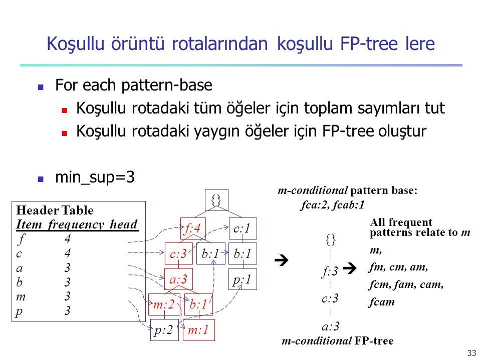 33 Koşullu örüntü rotalarından koşullu FP-tree lere For each pattern-base Koşullu rotadaki tüm öğeler için toplam sayımları tut Koşullu rotadaki yaygı