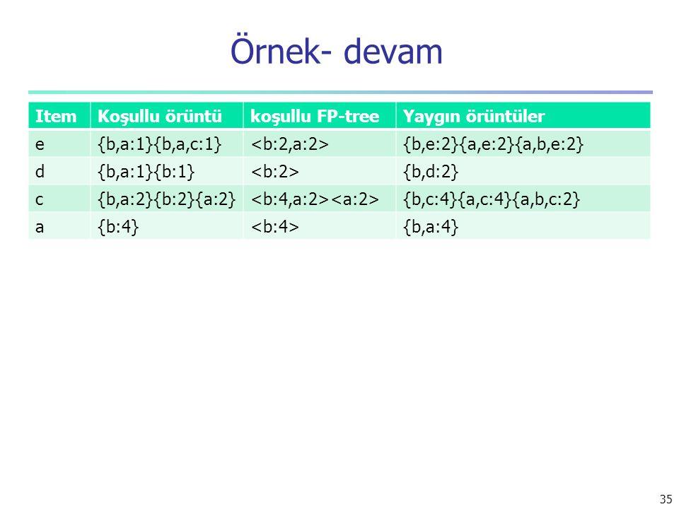 Örnek- devam ItemKoşullu örüntükoşullu FP-treeYaygın örüntüler e{b,a:1}{b,a,c:1} {b,e:2}{a,e:2}{a,b,e:2} d{b,a:1}{b:1} {b,d:2} c{b,a:2}{b:2}{a:2} {b,c