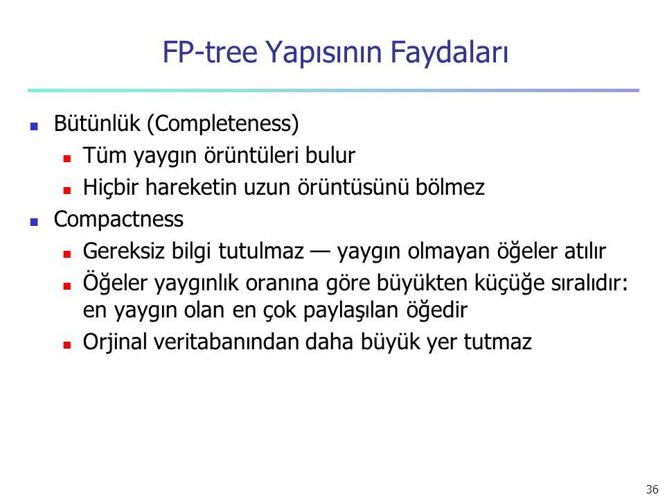 36 FP-tree Yapısının Faydaları Bütünlük (Completeness) Tüm yaygın örüntüleri bulur Hiçbir hareketin uzun örüntüsünü bölmez Compactness Gereksiz bilgi