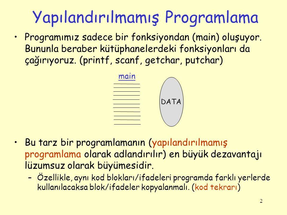 2 Yapılandırılmamış Programlama Programımız sadece bir fonksiyondan (main) oluşuyor. Bununla beraber kütüphanelerdeki fonksiyonları da çağırıyoruz. (p