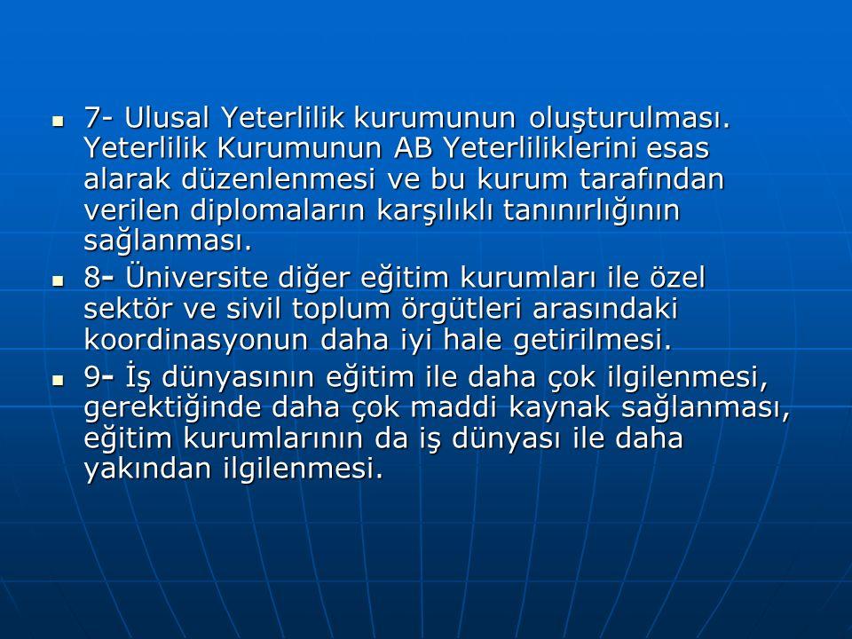 7- Ulusal Yeterlilik kurumunun oluşturulması.
