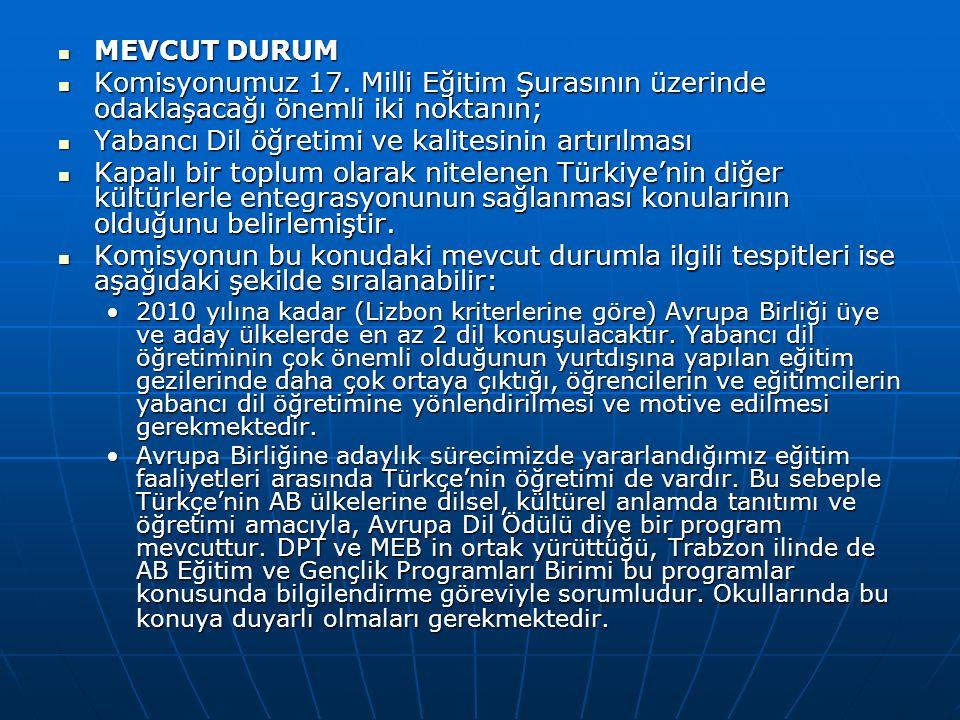 MEVCUT DURUM MEVCUT DURUM Komisyonumuz 17.