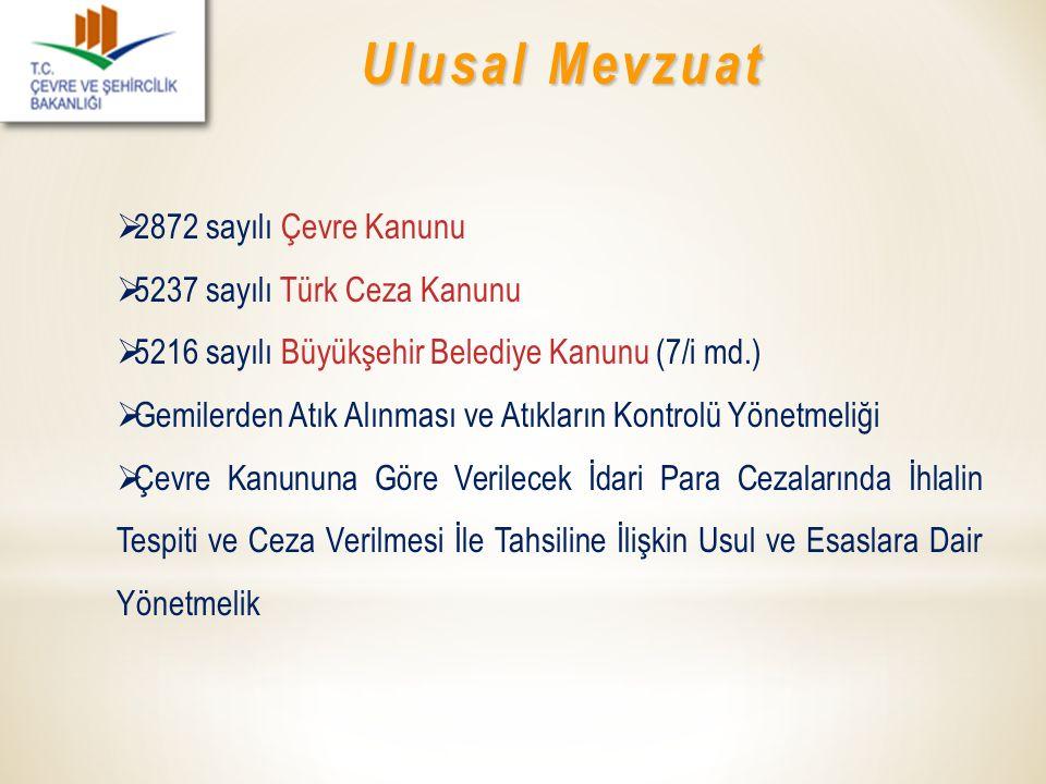 Ulusal Mevzuat  2872 sayılı Çevre Kanunu  5237 sayılı Türk Ceza Kanunu  5216 sayılı Büyükşehir Belediye Kanunu (7/i md.)  Gemilerden Atık Alınması