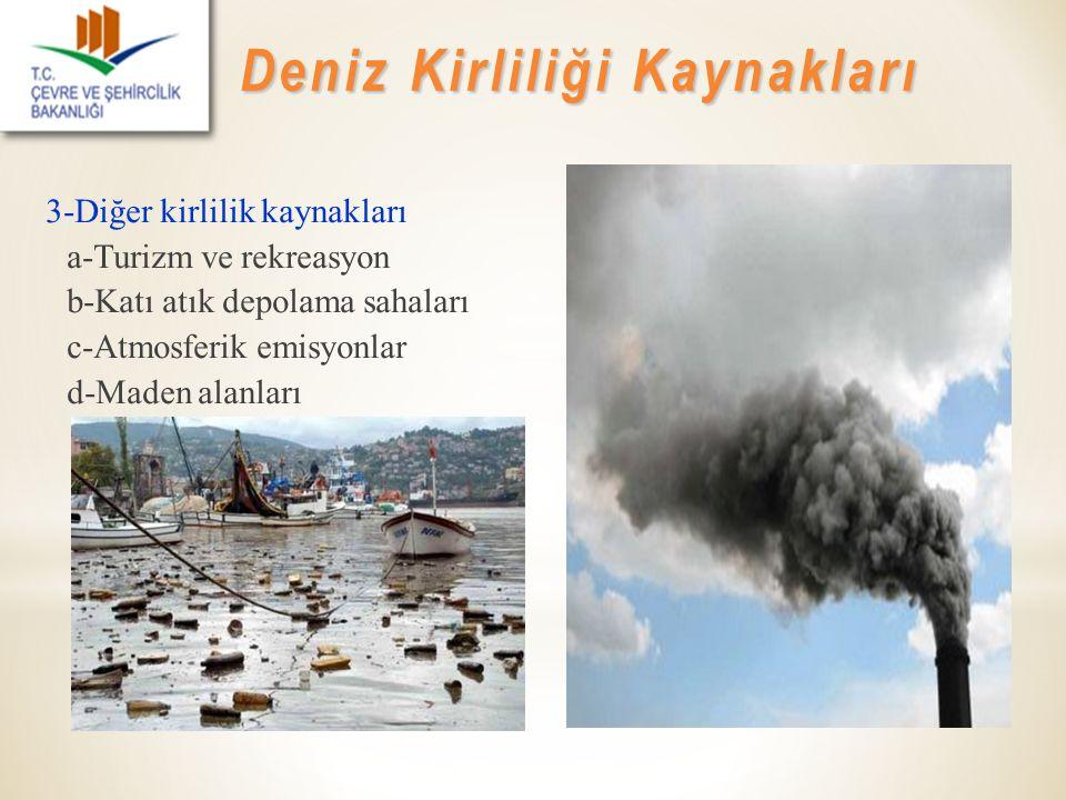 3-Diğer kirlilik kaynakları a-Turizm ve rekreasyon b-Katı atık depolama sahaları c-Atmosferik emisyonlar d-Maden alanları Deniz Kirliliği Kaynakları