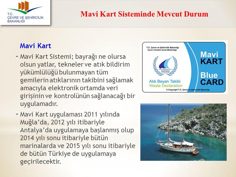 Mavi Kart Sisteminde Mevcut Durum Mavi Kart - Mavi Kart Sistemi; bayrağı ne olursa olsun yatlar, tekneler ve atık bildirim yükümlülüğü bulunmayan tüm