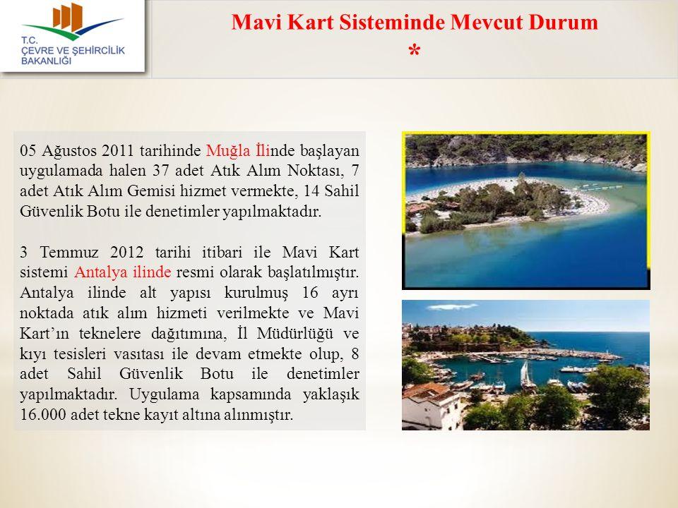 Mavi Kart Sisteminde Mevcut Durum * 05 Ağustos 2011 tarihinde Muğla İlinde başlayan uygulamada halen 37 adet Atık Alım Noktası, 7 adet Atık Alım Gemis