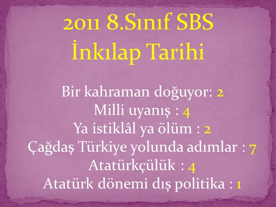 2011 8.Sınıf SBS İnkılap Tarihi Bir kahraman doğuyor: 2 Milli uyanış : 4 Ya istiklâl ya ölüm : 2 Çağdaş Türkiye yolunda adımlar : 7 Atatürkçülük : 4 A