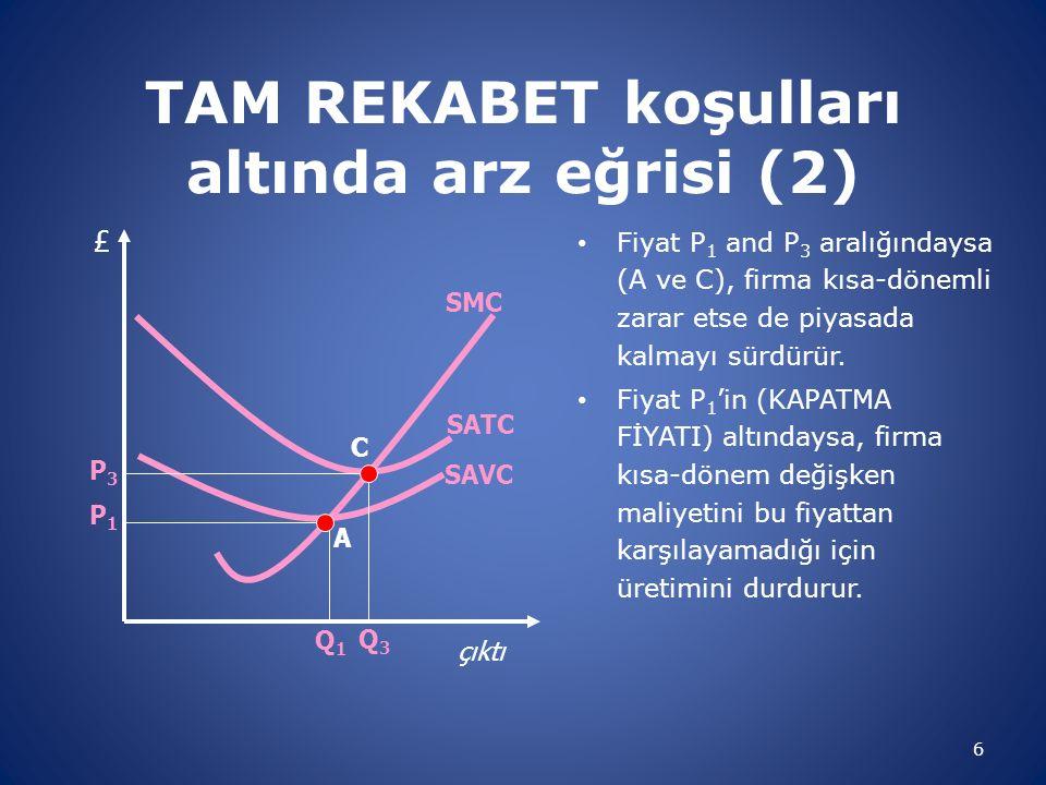 TAM REKABET koşulları altında arz eğrisi (2) Fiyat P 1 and P 3 aralığındaysa (A ve C), firma kısa-dönemli zarar etse de piyasada kalmayı sürdürür. Fiy