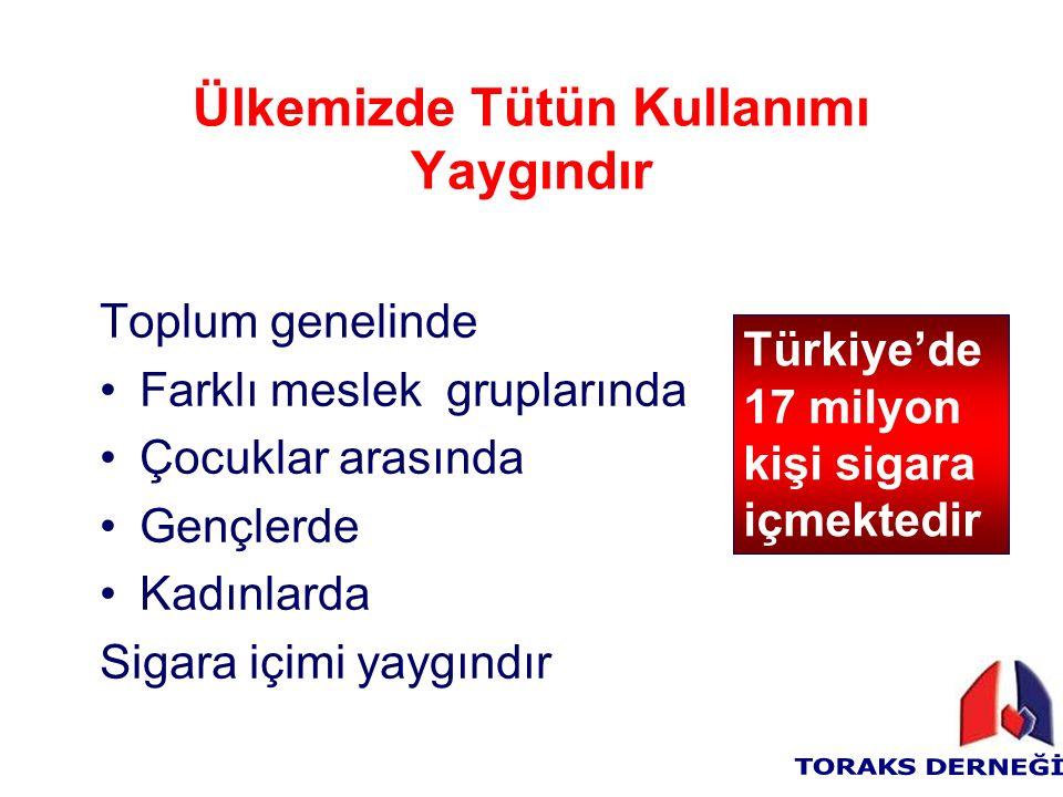 Ülkemizde Tütün Kullanımı Yaygındır Toplum genelinde Farklı meslek gruplarında Çocuklar arasında Gençlerde Kadınlarda Sigara içimi yaygındır Türkiye'de 17 milyon kişi sigara içmektedir